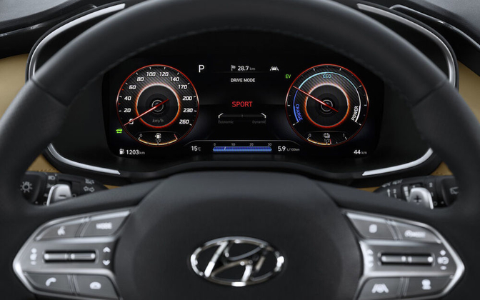 Hyundai Santa Fe 2020 specificaties