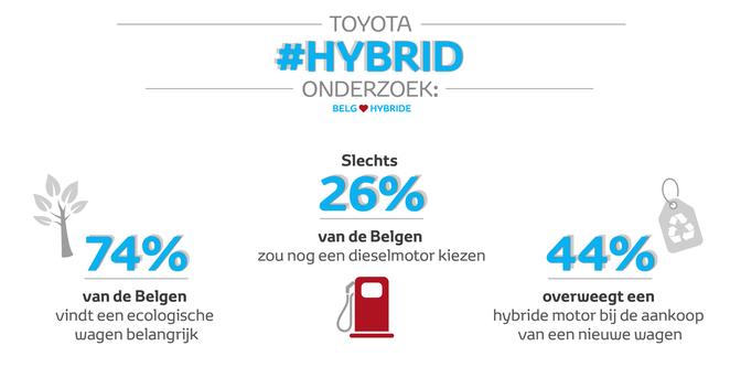 hybridresearch4