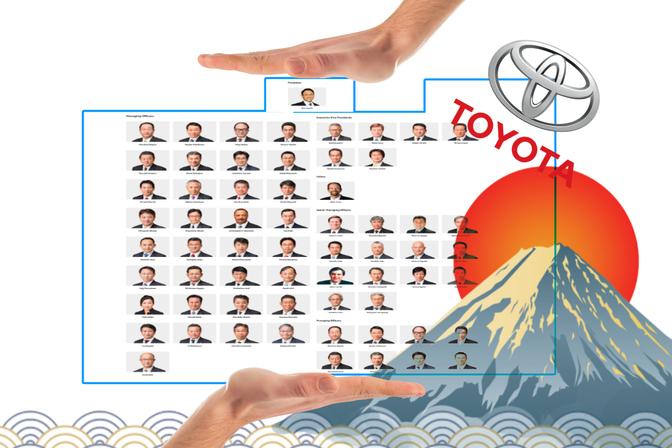 Toyota bedrijf