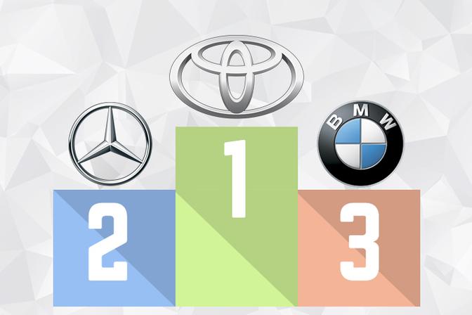 Toyota Is Het Meest Invloedrijke Automerk Ter Wereld Autofans