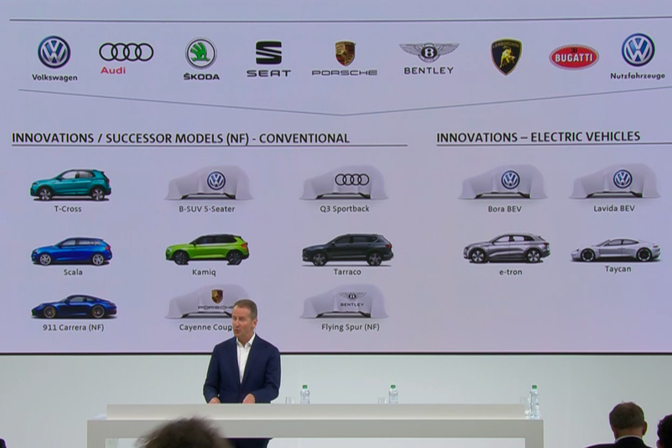 vw group models 2019