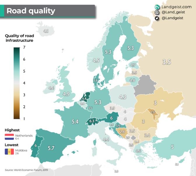 Carte de la qualité des routes en Europe, Landgeist