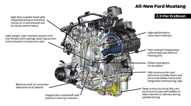 2015-ford-mustang-2.3-liter-i4-ecoboost-3