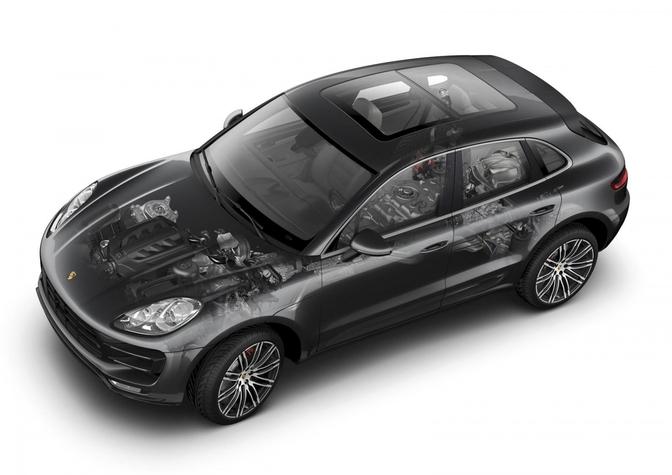 Eindelijk Officieel Porsche Macan Autofans