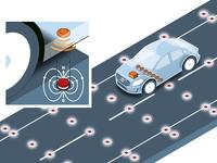 volvo-magnet-roadtrains-experiment