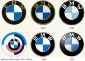 BMW logo geschiedenis