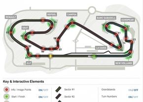 Circuit Spanje