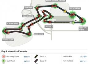 Circuits Duitsland