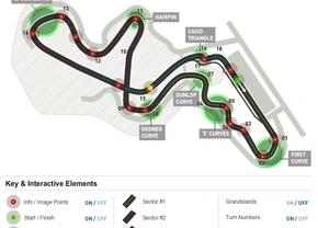 Circuit Japan