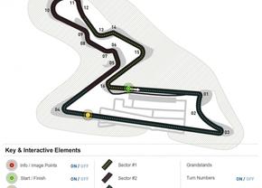 Circuit Indië