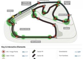 Circuit Brazilië