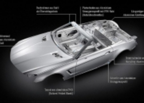 Mercedes-Benz SL 2012 aluminium body
