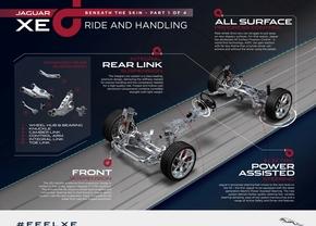 jaguar_xe_preview_infographic_01_lr