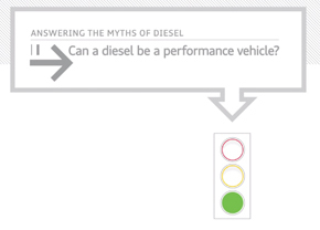 Audi-Diesel-Amerika
