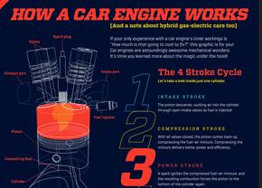 Hoe-werkt-een-motor
